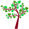 World Crops Database